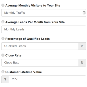 Inbound Revenue Calculator